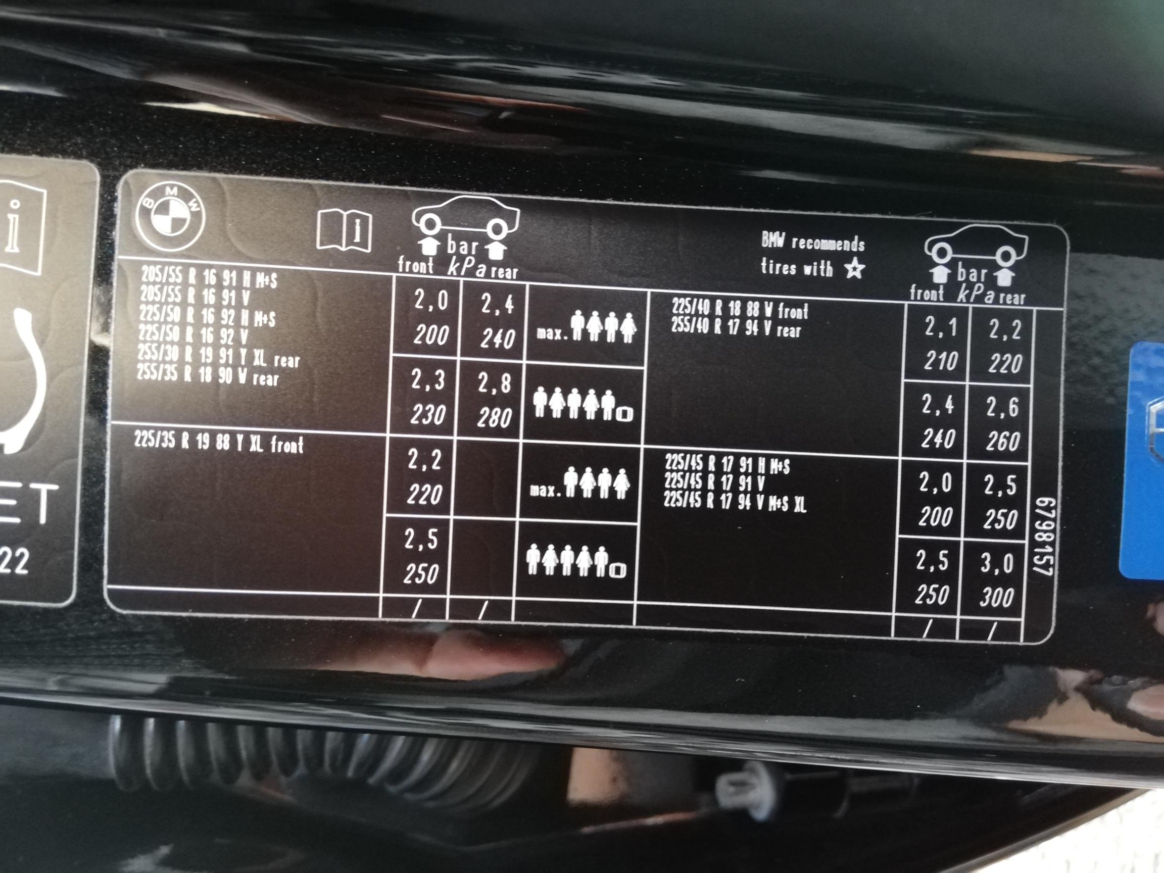 BMWにスペアタイヤがない理由!BMW3シリーズ